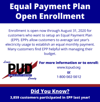 Equal Payment Plan advertisement